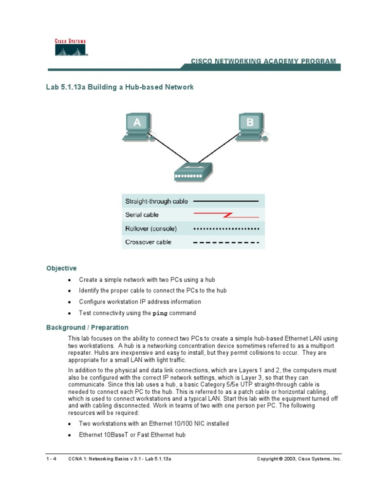 Building a hub based network ip address gateway telecommunications baditri Images