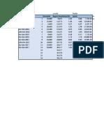 regresion lineal 7mo ADM.xlsx