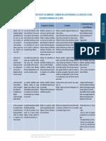 Secuencia_Seres_Vivos_primaria.pdf