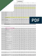 Anggaran Kas Tg.pinang 2013
