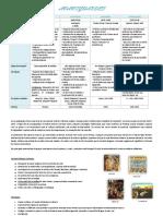 AVANTGUARDES (2) (1).docx