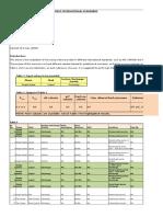 Line sizing criteria as per different international standards.xlsx