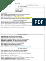 MCLP Online Resources for Parents-KS1 &Amp; KS2 - Addition, Subtraction, Multiplication &Amp; Division