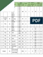 Eletrotecnica Tabela 2