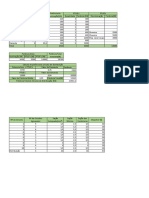 Eletrotecnica Tabela 1