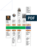 LINEA-DE-TIEMPO-HISTORIA-DE-LA-IGLESIA-ADV-7-DIA.xlsx