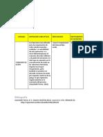 VARIABLE DE CONSUMO DE ACIDO.docx