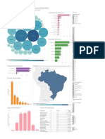 Radiografia Da Nova Câmara Dos Deputados (2019-2023)