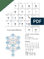 Numerologia-Leonel Capri 45