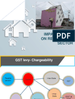 Impact of GST on Real Estate Sector.ppt