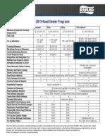 2019 Ruud Dealer Program.pdf