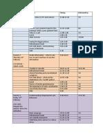 ICC Workshops Schedule