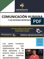 Comunicación Humana y Los Sistemas Representacionales
