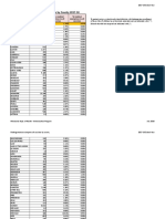 Vaccine Exemption Data