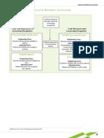 fra-forumula-book-pdf.pdf