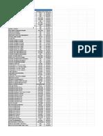 Listado de Precios Punto Medica