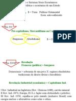História Geral PPT - Globalização