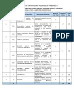 Tabla Especificaciones Control 2 - Laboratorio.docx