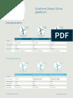Siemens Wind Power Onshore Dd Platform Infographic En