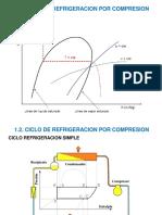 1.2.-CICLO-REFRIGERACION