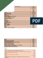 175147692-CIE-10-Fonoaudiologia.pdf