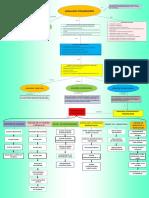 Mapa Conceptual 2 analisis financiero