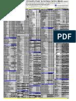 Viewnet Diy Pricelist