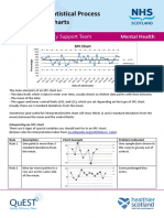 Statistical_Process_control_Chart.pdf