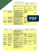 Environmental Management Plan_Matrix