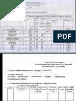 ПФХД 15.02.19 Расч к Плану Бюждет