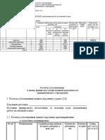 ПХД 2019ДШИ Расчеты к Плану Платные15.02 (2)