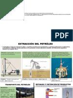 Preocesamiento Del Petroleo