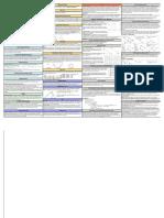 COP3530 Cheat Sheet data structures