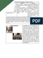 Erosión de Los Derechos Individuales, Laborales y Colectivos (1)