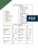 Tabla formulas.pdf