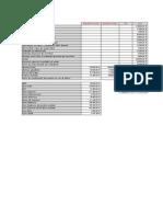 Gestão Orçamental e Analise de Desvios1