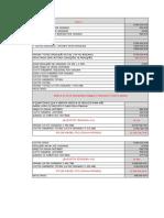 Gestão Orçamental e Analise de Desvios3