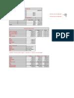 Gestão Orçamental e Analise de Desvios4