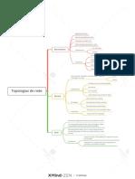 Topologias de Rede