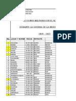 Acciones Militares Altoperú 144