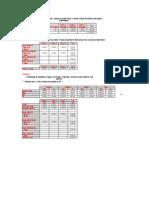 Gestão Orçamental e Analise de Desvios10