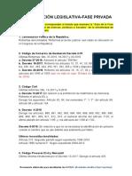 Actualización leyes del Área Privada, Guatemala