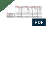 Gestão Orçamental e Analise de Desvios12