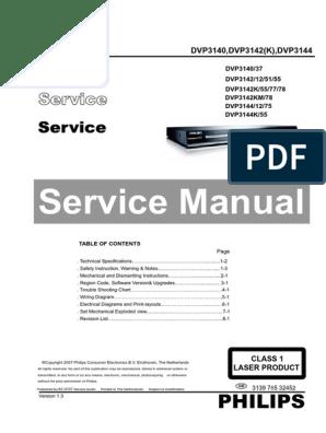 Manual Técnico DVP Phillips 3140 | Power Supply