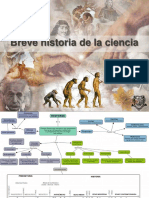 1. Historia de La Ciencia