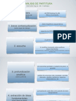 metodologia partituras