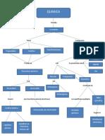 quimica mapa unam 2019