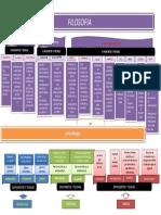 3-mapa conceptual.docx