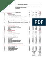 Ppto Evaluación y Diagnostico de Seguridad en Facultad de Quimica