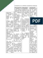 Cuadro comparativo de perspectivas con su definición características semejanzas y diferencias.docx